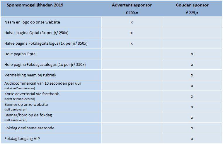Sponsorpakketten 't Fryske Greidhynder